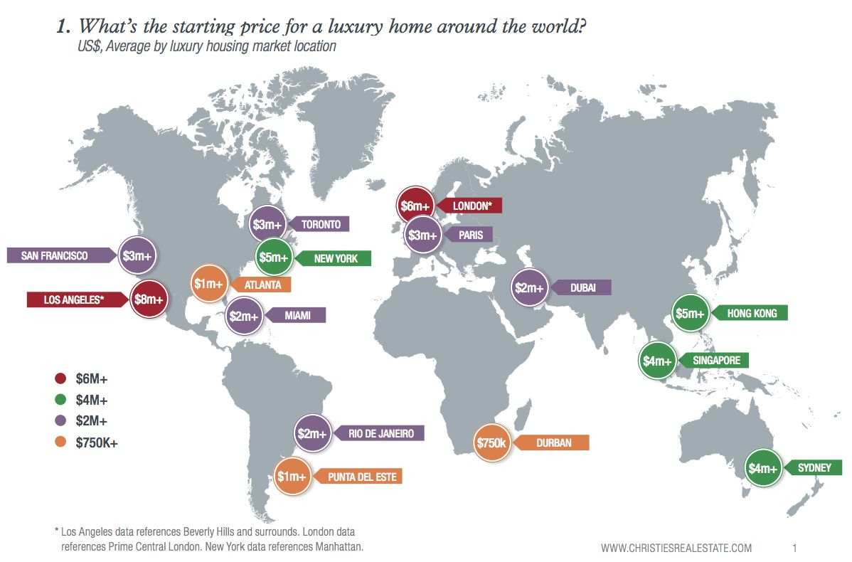 Christie's International Real Estate - Average Price for Luxury Homes Across The Globe