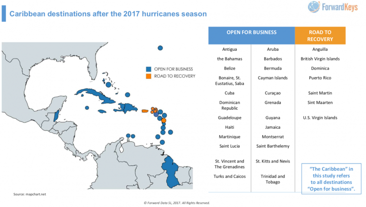 Caribbean destinations after the 2017 hurricanes season