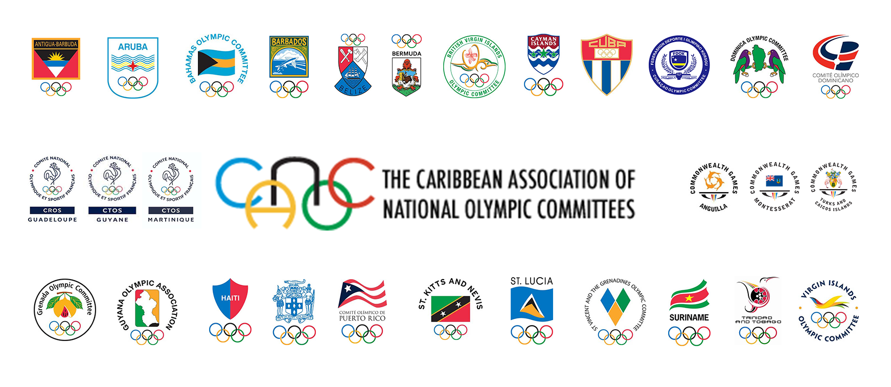 The Caribbean Association of National Olympic Committees
